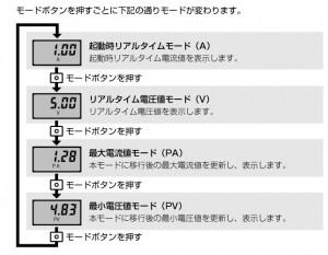 CT_USB_PW_daishi_04
